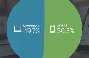 Mobile App developer Companies Share