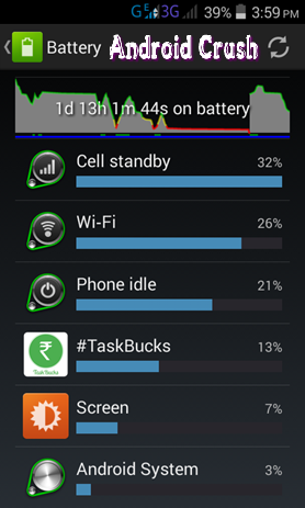 Best Battery saving app for android